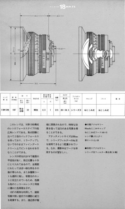 18mmf42a