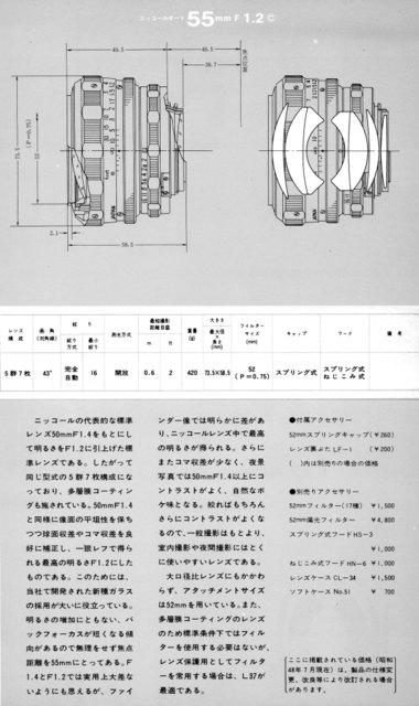 55mmf12ca_2