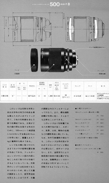 500mmf82a