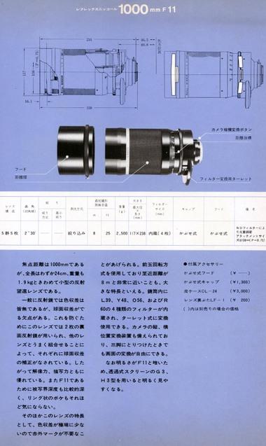 1000mmf112a