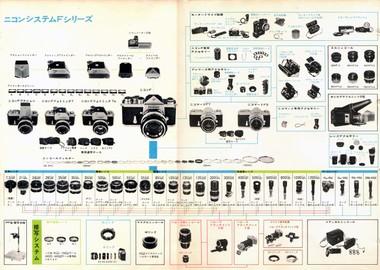 Nikon_f_systema