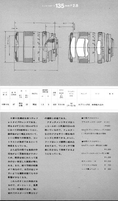135mmf28auto2a