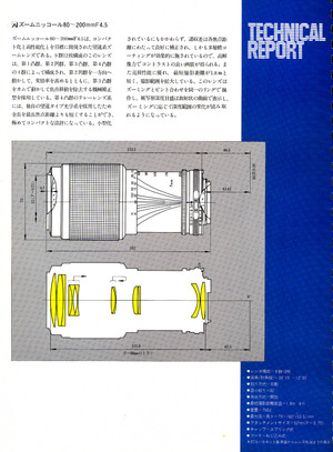 80200mmf45ai_new_s