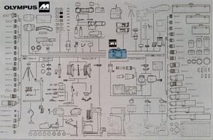 Msystemcharts