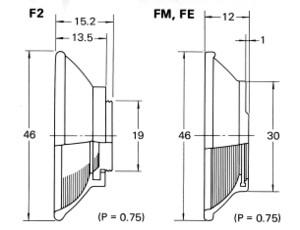 F2fm_2