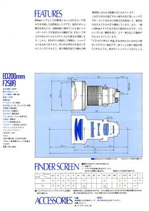 200mmf22s