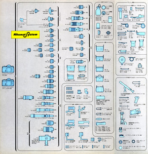 1972nikomatsystems