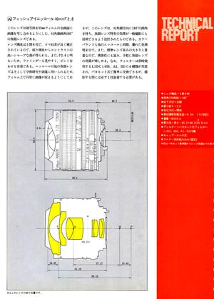 16mmf282s