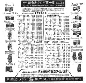 195310s