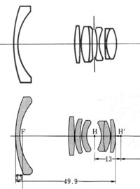 35mmf28