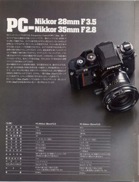 Pcnikkor28_35a